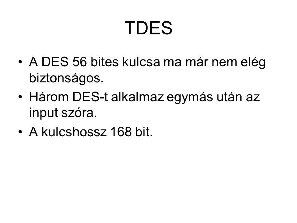 TDES A DES 56 bites kulcsa ma már nem elég biztonságos.