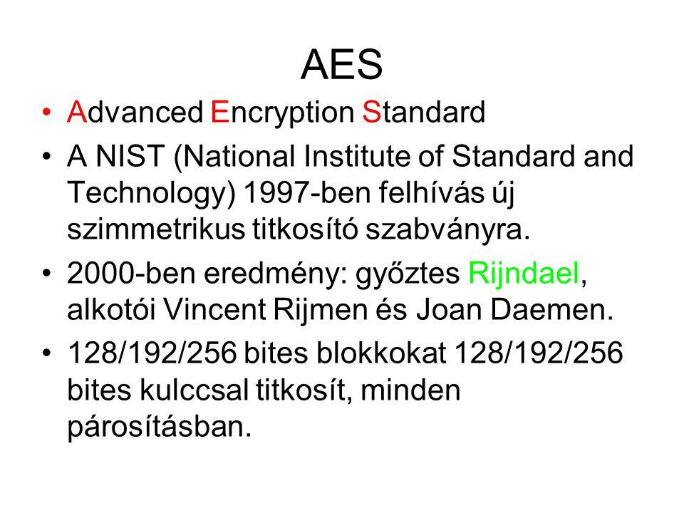 AES Advanced Encryption Standard A NIST (National Institute of Standard and Technology) 1997-ben felhívás új szimmetrikus titkosító szabványra.