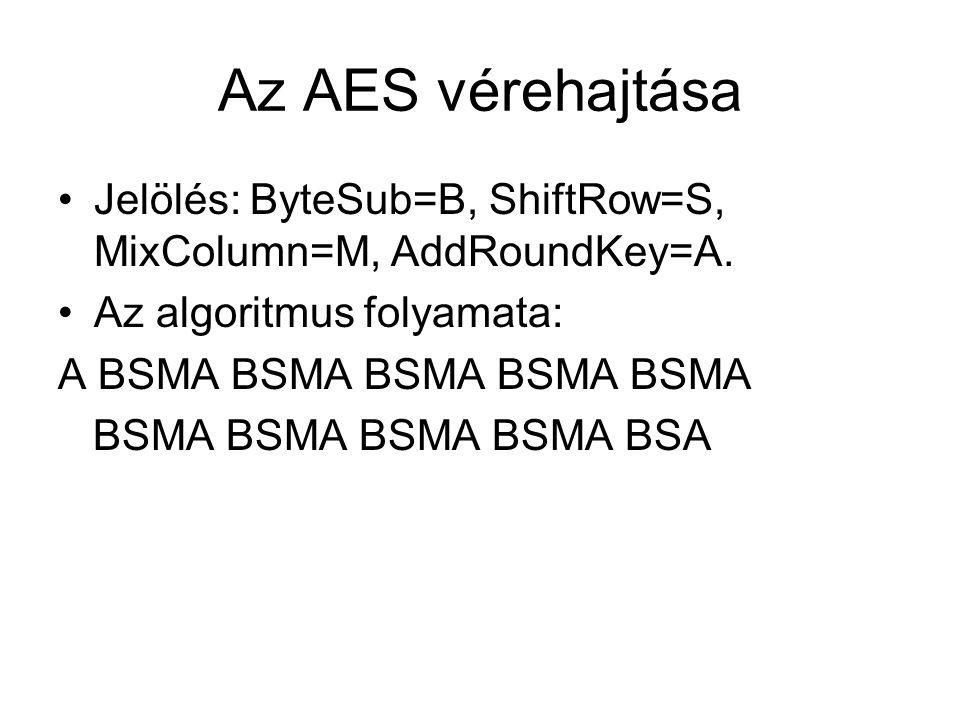 Az AES vérehajtása Jelölés: ByteSub=B, ShiftRow=S, MixColumn=M, AddRoundKey=A.