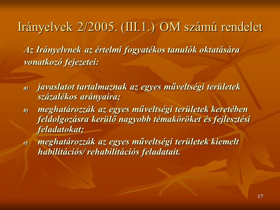 17 Irányelvek 2/2005.