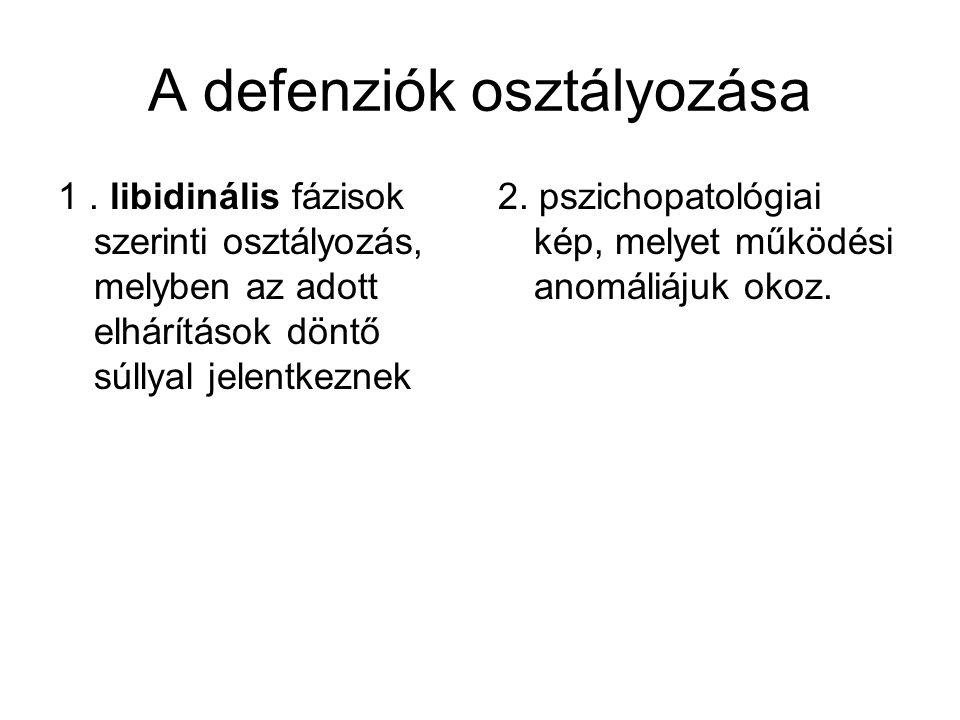 A defenziók osztályozása 1.