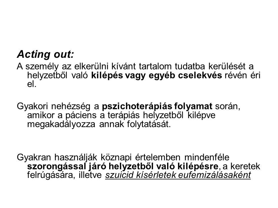 Acting out: A személy az elkerülni kívánt tartalom tudatba kerülését a helyzetből való kilépés vagy egyéb cselekvés révén éri el.