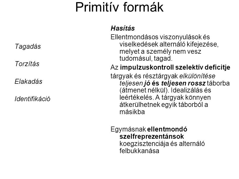 Primitív formák Tagadás Torzítás Elakadás Identifikáció Hasítás Ellentmondásos viszonyulások és viselkedések alternáló kifejezése, melyet a személy nem vesz tudomásul, tagad.