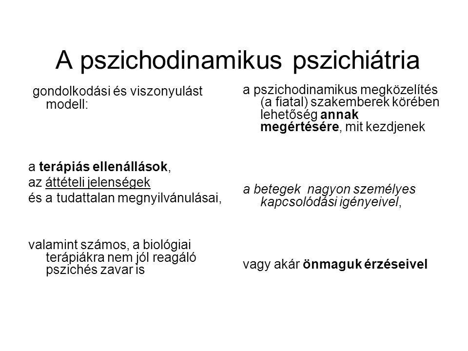 Elakadás Gondolati vagy pszichomotoros megtorpanás, mely szkizofréniában, katatóniában gyakori.