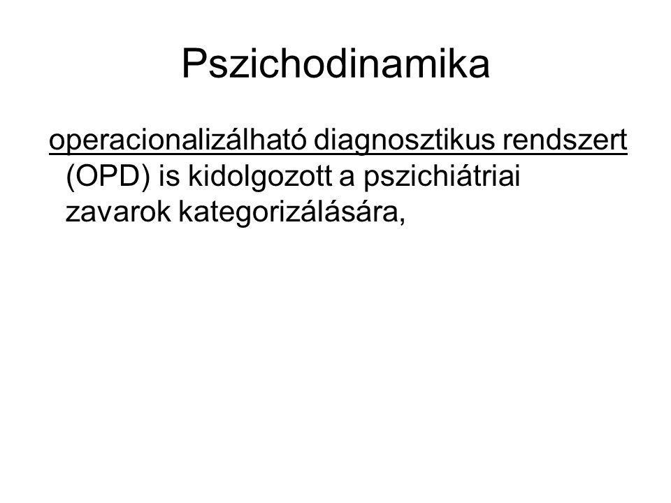 A fenomenológiai pszichiátria a pszichés zavarokat valamely teoretikusan egészséges (normális) működéstől való eltérésként tekinti és definiálja.