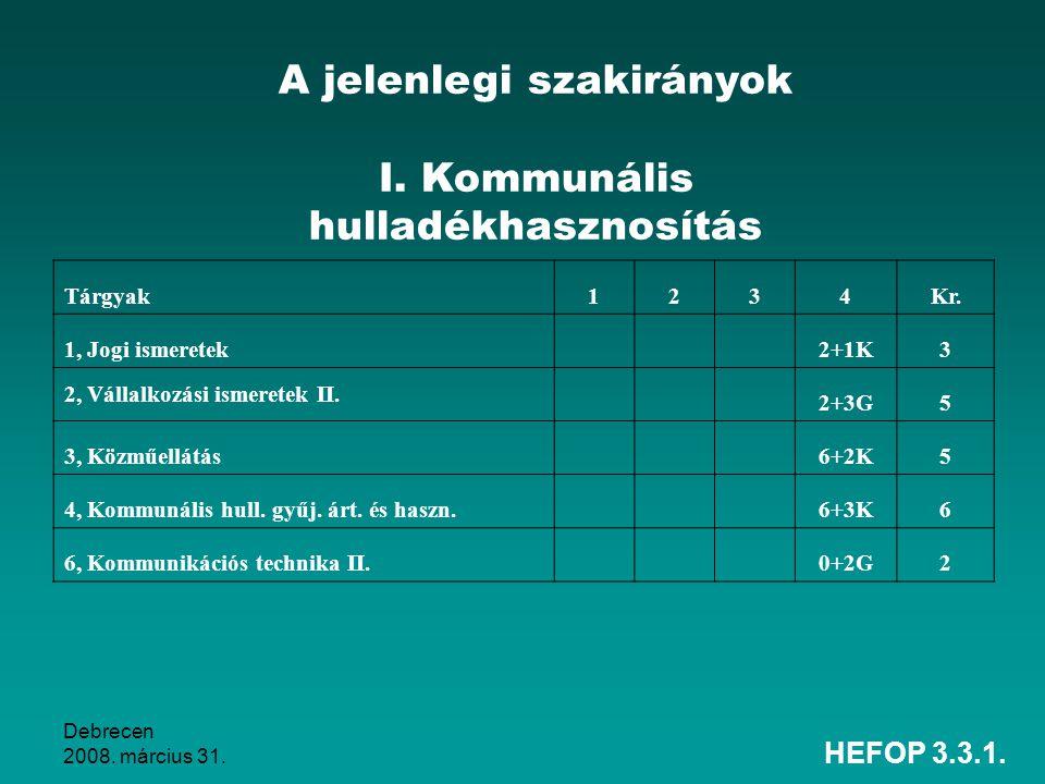 Debrecen 2008.március 31. HEFOP 3.3.1. A jelenlegi szakirányok I.