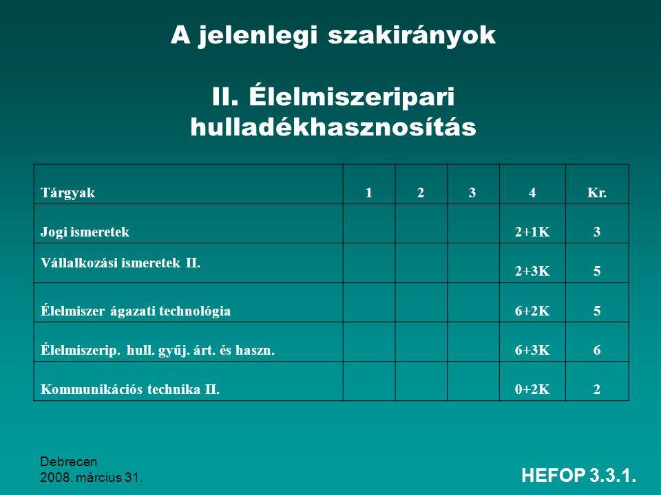 Debrecen 2008. március 31. HEFOP 3.3.1. A jelenlegi szakirányok II. Élelmiszeripari hulladékhasznosítás Tárgyak1234Kr. Jogi ismeretek 2+1K3 Vállalkozá