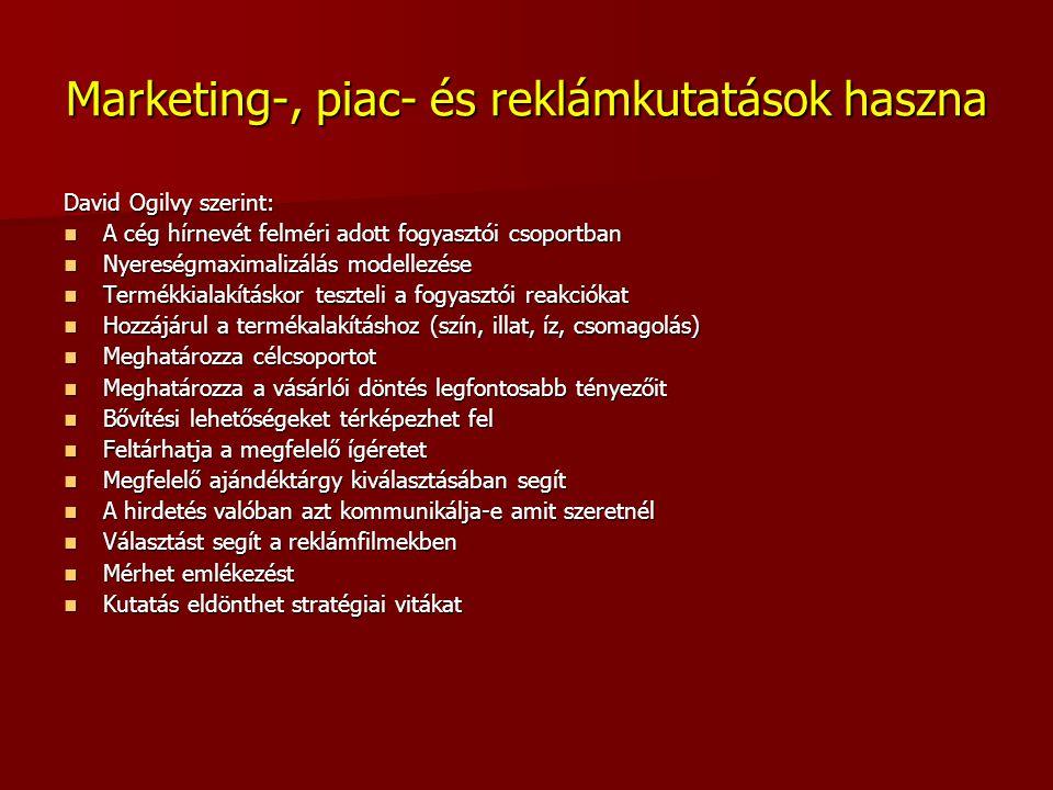 Marketing-, piac- és reklámkutatások korlátai David Ogilvy szerint: Hosszabb távú sikert nem tud megjósolni Hosszabb távú sikert nem tud megjósolni Árat nem tud hatékonyan tervezni Árat nem tud hatékonyan tervezni Ha folyamatokat vizsgálunk nagy mintára van szükség Ha folyamatokat vizsgálunk nagy mintára van szükség A kérdezőbiztosok csalhatnak A kérdezőbiztosok csalhatnak A kérdések normatív válaszokat vonzhatnak A kérdések normatív válaszokat vonzhatnak A kérdések időnként nehezen megválaszolhatóak A kérdések időnként nehezen megválaszolhatóak Jó kérdést kell feltennünk Jó kérdést kell feltennünk Sokszor a válaszadók nem képesek válaszaikat megfogalmazni Sokszor a válaszadók nem képesek válaszaikat megfogalmazni