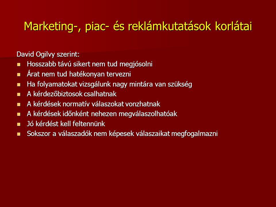 Marketing-, piac- és reklámkutatások -használat-, attitűdkutatás, piacszegmentáció -koncepciófejlesztés, elégedettség-, lojalitásvizsgálat -koncepciószűrés -csomagolás, termékteszt, árpozícionálás -reklámszöveg kutatás, reklám előteszt, médiakutatás -reklámhatékonyság vizsgálat -márkapozíció követés Fogyasztói magatartás Termékötletek Kampány tervezés Termék- koncepció Stratégia Kampány utóteszt