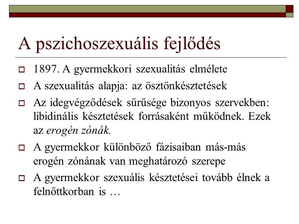 A pszichoszexuális fejlődés  1897.