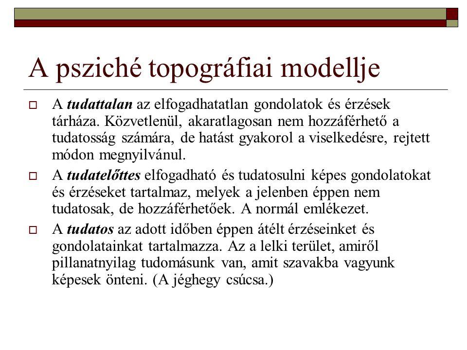 A psziché topográfiai modellje  A tudattalan az elfogadhatatlan gondolatok és érzések tárháza.