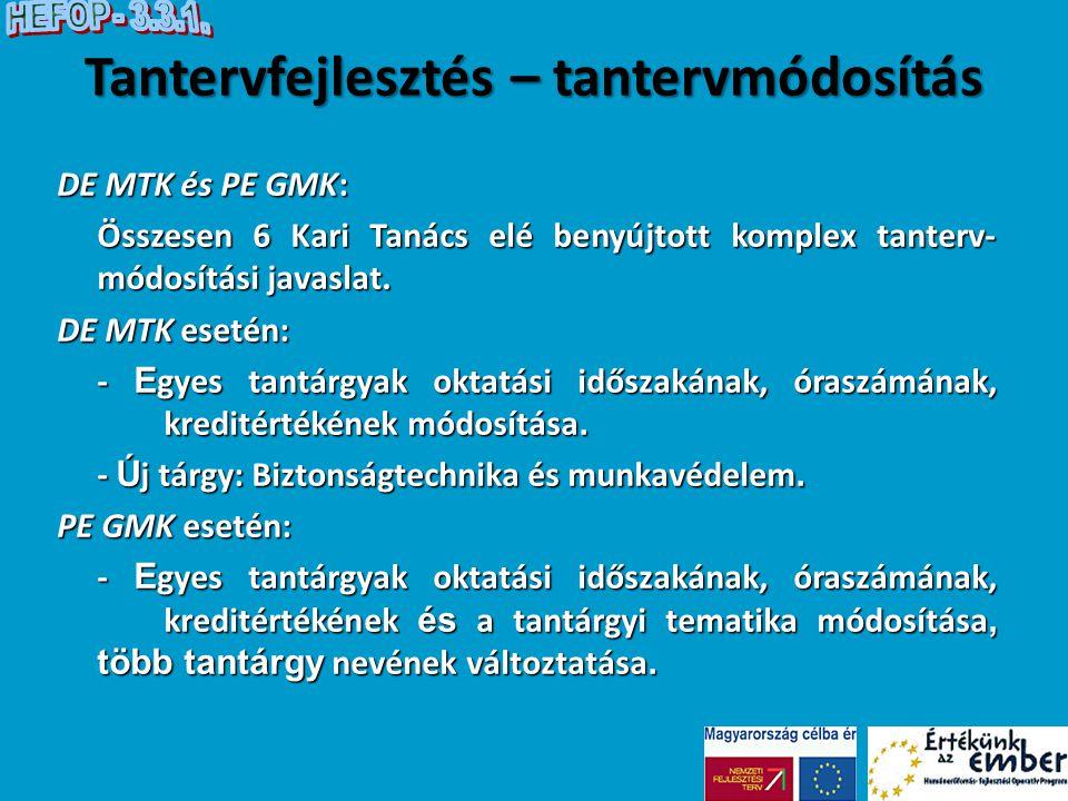Tantervfejlesztés – tantervmódosítás DE MTK és PE GMK: Összesen 6 Kari Tanács elé benyújtott komplex tanterv- módosítási javaslat. DE MTK esetén: - E