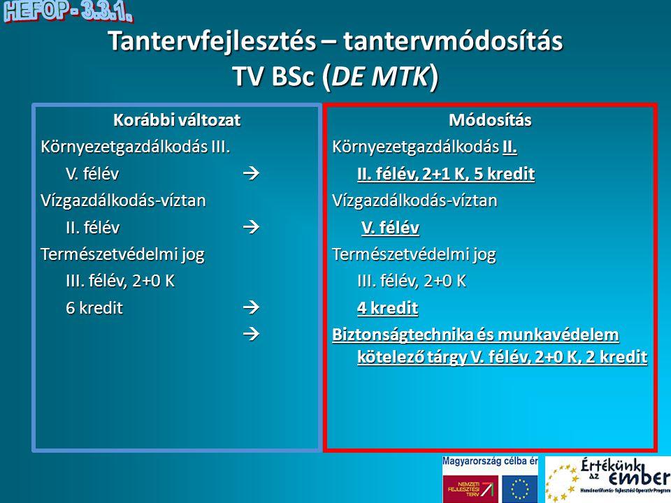 Tantervfejlesztés – tantervmódosítás TV BSc ( DE MTK ) Korábbi változat Környezetgazdálkodás III. V. félév  Vízgazdálkodás-víztan II. félév  Termész