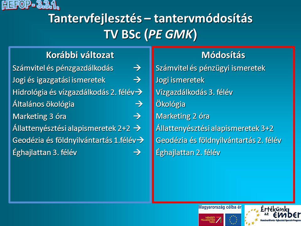 Tantervfejlesztés – tantervmódosítás TV BSc ( PE GMK ) Korábbi változat Számvitel és pénzgazdálkodás  Jogi és igazgatási ismeretek  Hidrológia és ví