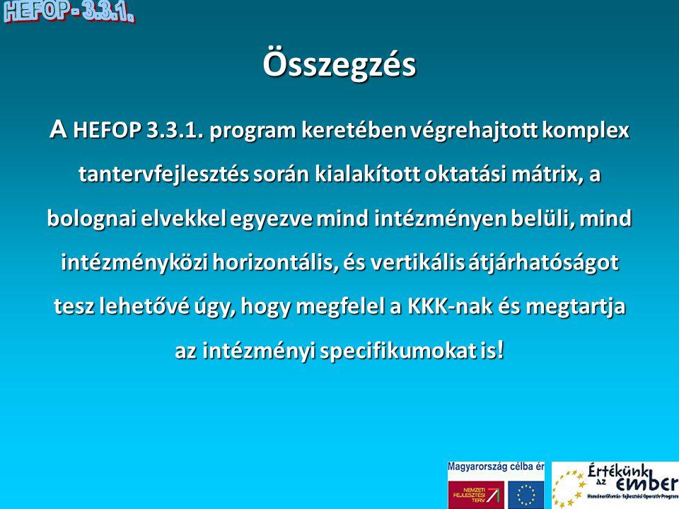 Összegzés A HEFOP 3.3.1. program keretében végrehajtott komplex tantervfejlesztés során kialakított oktatási mátrix, a bolognai elvekkel egyezve mind
