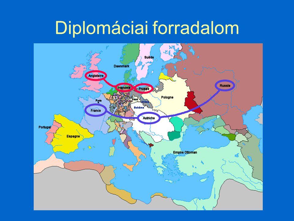 Diplomáciai forradalom