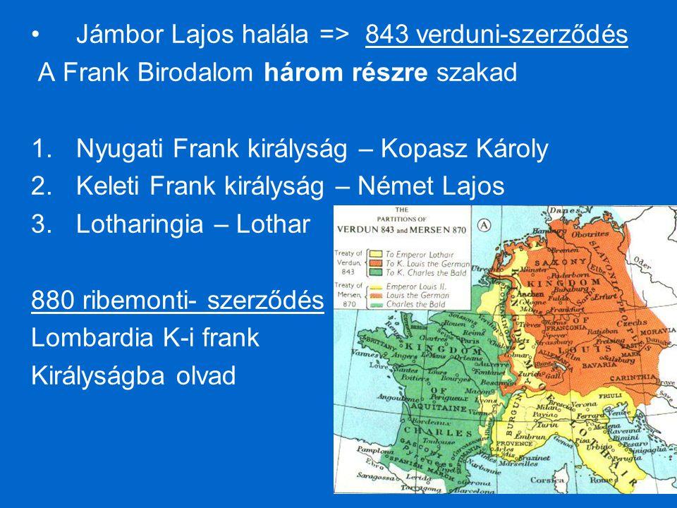 Jámbor Lajos halála => 843 verduni-szerződés A Frank Birodalom három részre szakad 1.Nyugati Frank királyság – Kopasz Károly 2.Keleti Frank királyság – Német Lajos 3.Lotharingia – Lothar 880 ribemonti- szerződés Lombardia K-i frank Királyságba olvad