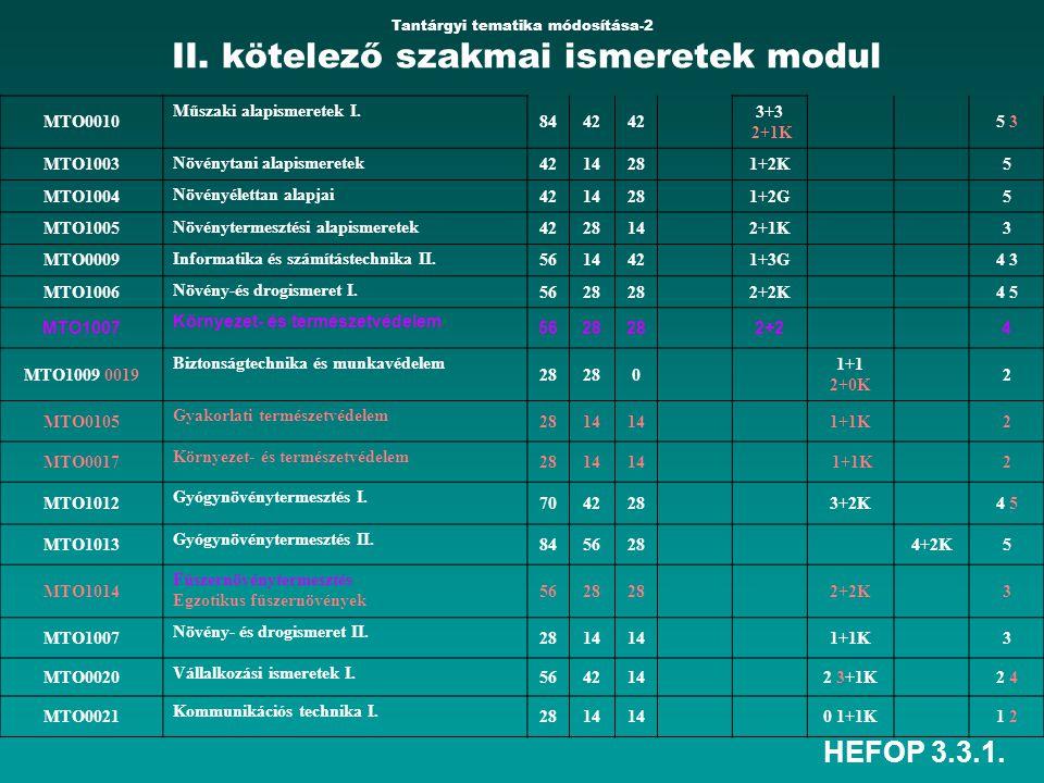 HEFOP 3.3.1. Tantárgyi tematika módosítása-2 II. kötelező szakmai ismeretek modul MTO0010 Műszaki alapismeretek I. 8442 3+3 2+1K 5 3 MTO1003 Növénytan