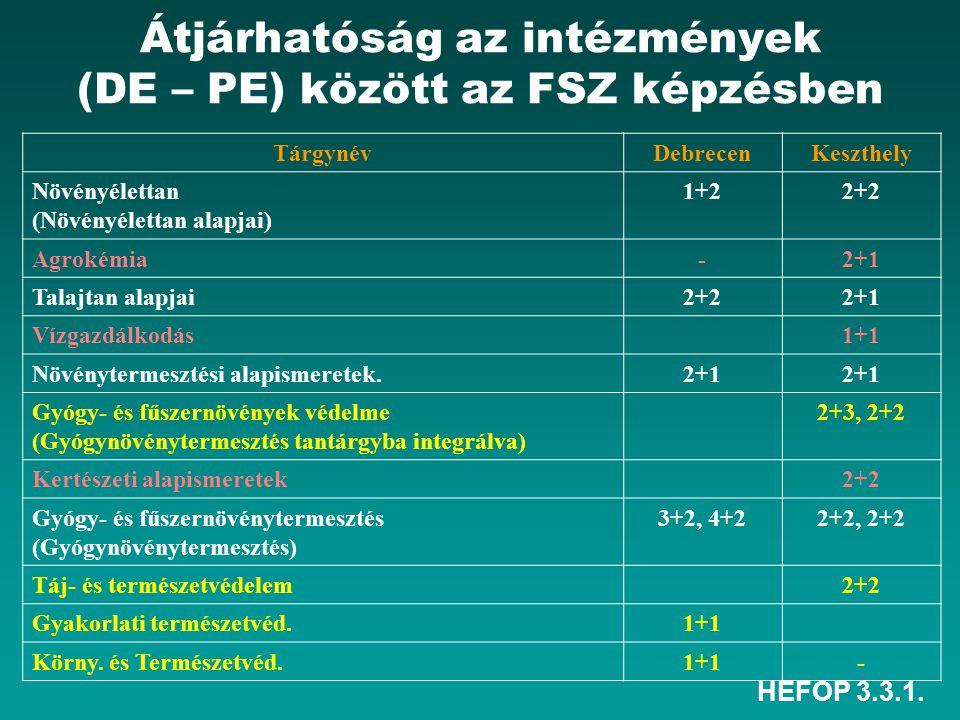 HEFOP 3.3.1. Átjárhatóság az intézmények (DE – PE) között az FSZ képzésben TárgynévDebrecenKeszthely Növényélettan (Növényélettan alapjai) 1+22+2 Agro