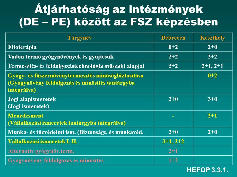 HEFOP 3.3.1. Átjárhatóság az intézmények (DE – PE) között az FSZ képzésben TárgynévDebrecenKeszthely Fitoterápia0+22+0 Vadon termő gyógynövények és gy