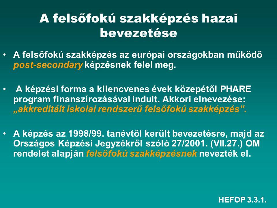 HEFOP 3.3.1. A felsőfokú szakképzés hazai bevezetése A felsőfokú szakképzés az európai országokban működő post-secondary képzésnek felel meg. A képzés