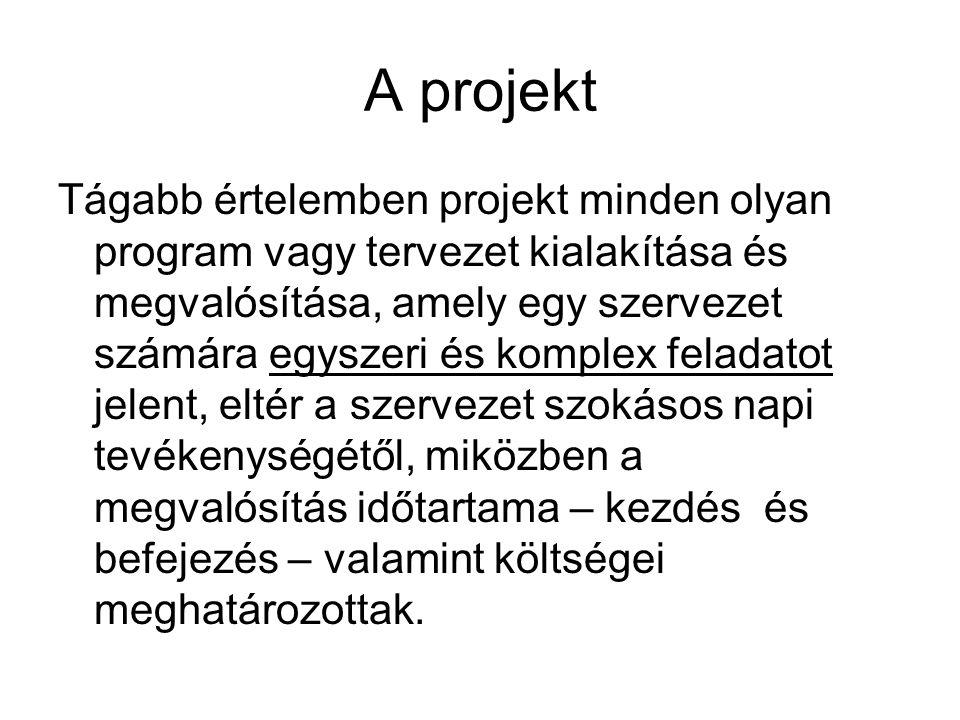 A projekt Tágabb értelemben projekt minden olyan program vagy tervezet kialakítása és megvalósítása, amely egy szervezet számára egyszeri és komplex f