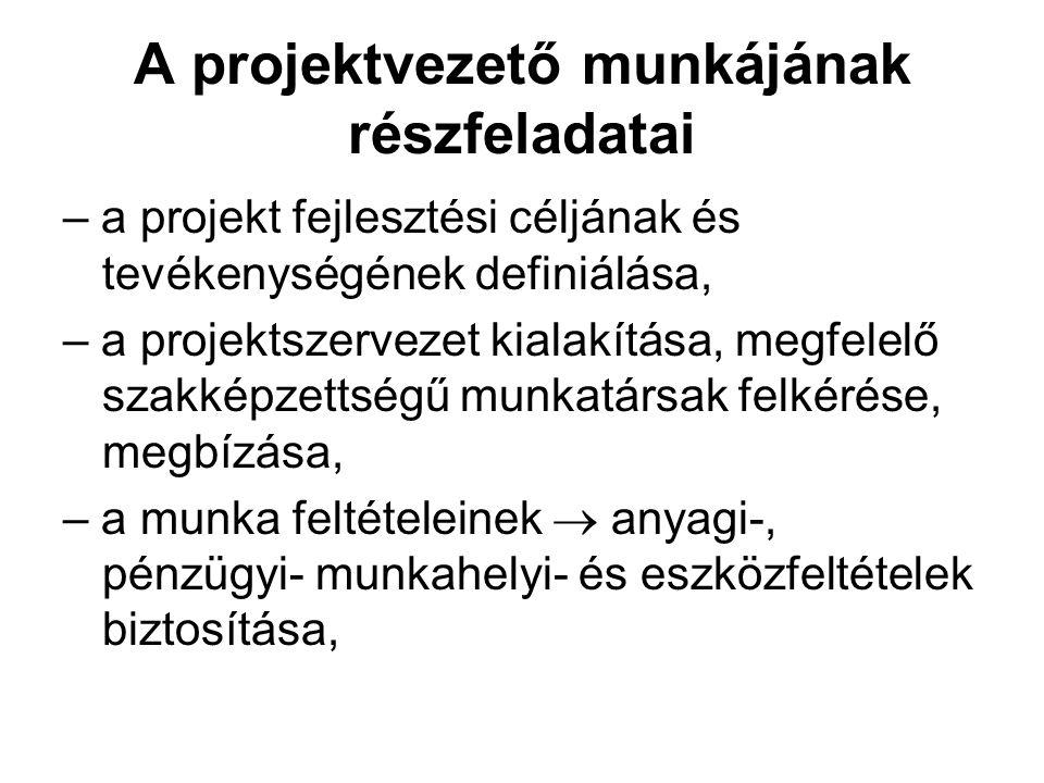 A projektvezető munkájának részfeladatai – a projekt fejlesztési céljának és tevékenységének definiálása, – a projektszervezet kialakítása, megfelelő