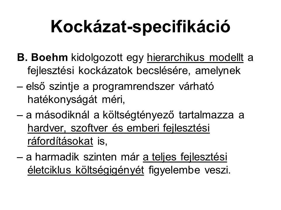 Kockázat-specifikáció B. Boehm kidolgozott egy hierarchikus modellt a fejlesztési kockázatok becslésére, amelynek – első szintje a programrendszer vár