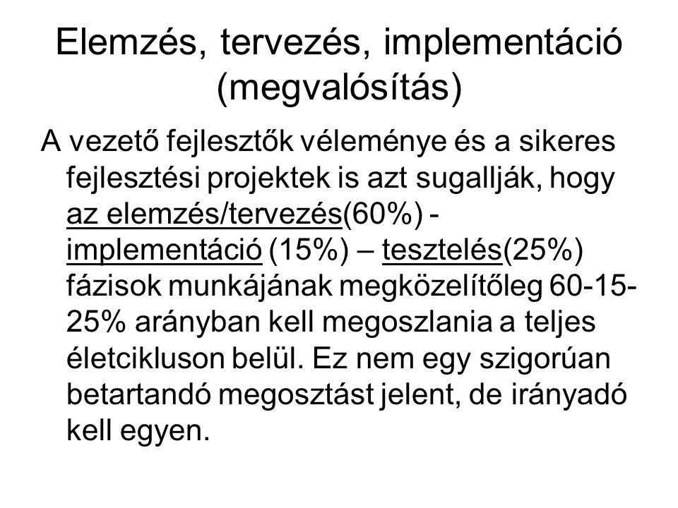 Elemzés, tervezés, implementáció (megvalósítás) A vezető fejlesztők véleménye és a sikeres fejlesztési projektek is azt sugallják, hogy az elemzés/tervezés(60%) - implementáció (15%) – tesztelés(25%) fázisok munkájának megközelítőleg 60-15- 25% arányban kell megoszlania a teljes életcikluson belül.