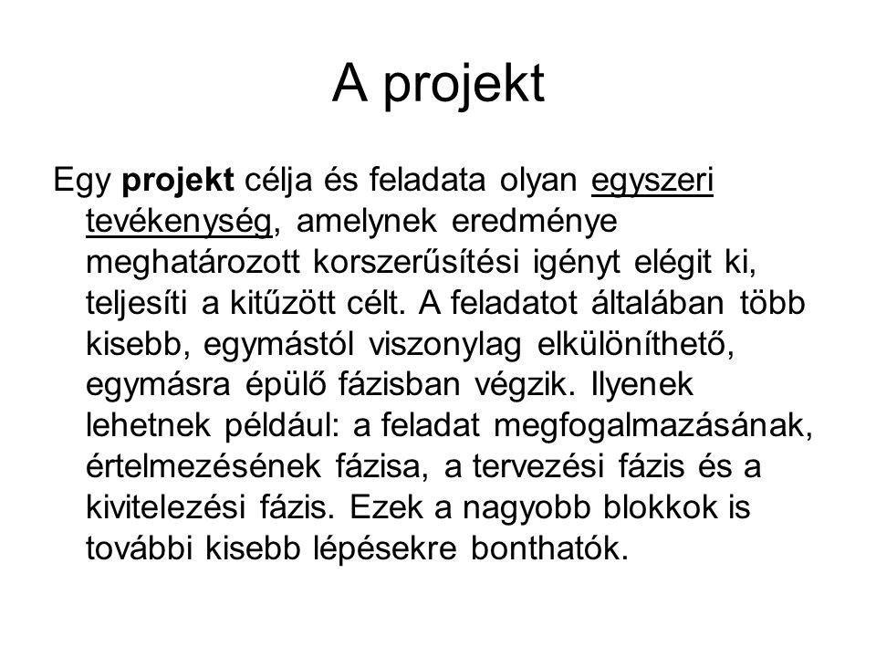 A projekt Egy projekt célja és feladata olyan egyszeri tevékenység, amelynek eredménye meghatározott korszerűsítési igényt elégit ki, teljesíti a kitű