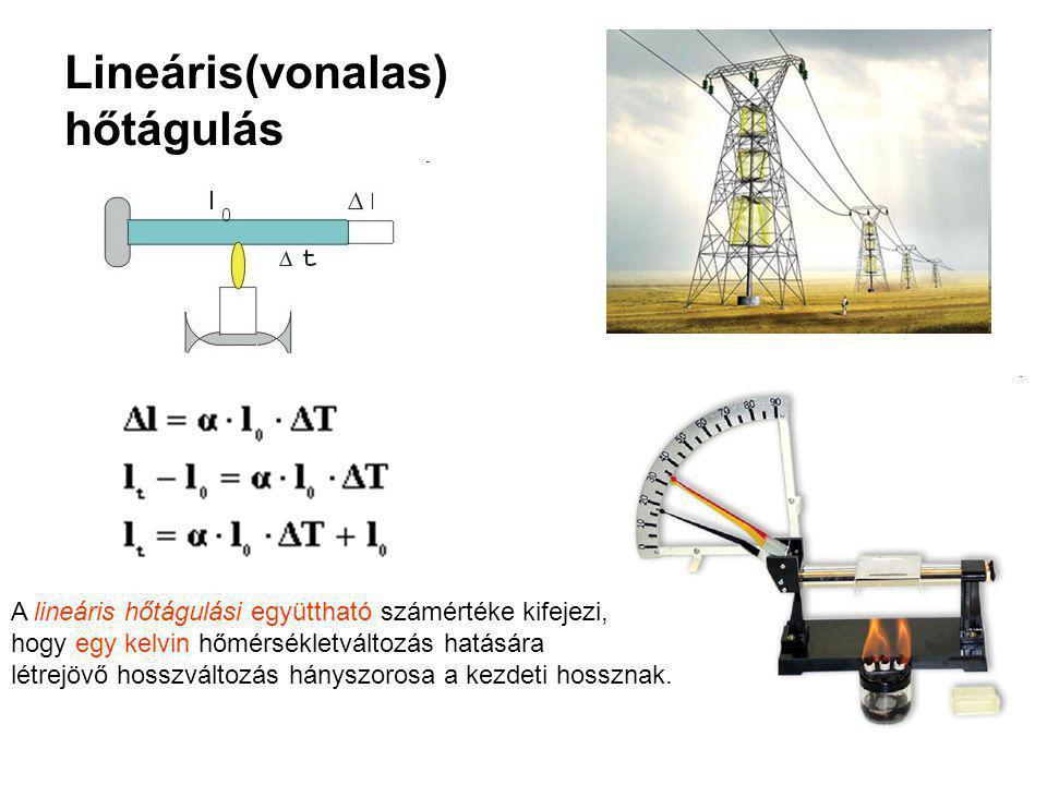 Lineáris(vonalas) hőtágulás A lineáris hőtágulási együttható számértéke kifejezi, hogy egy kelvin hőmérsékletváltozás hatására létrejövő hosszváltozás