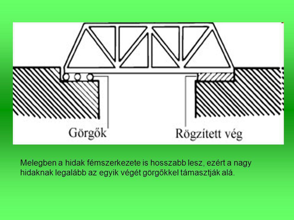 Melegben a hidak fémszerkezete is hosszabb lesz, ezért a nagy hidaknak legalább az egyik végét görgőkkel támasztják alá.