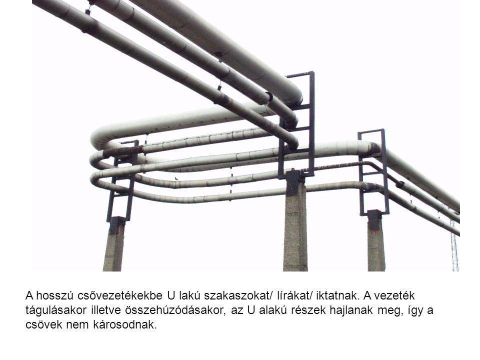 A hosszú csővezetékekbe U lakú szakaszokat/ lírákat/ iktatnak. A vezeték tágulásakor illetve összehúzódásakor, az U alakú részek hajlanak meg, így a c