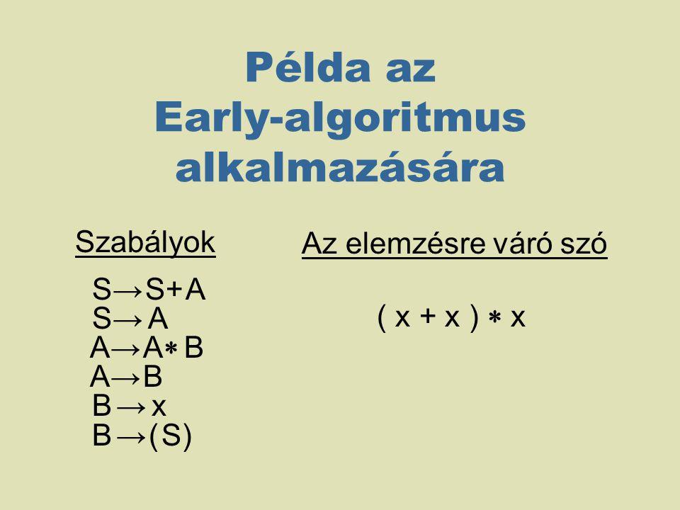 Példa az Early-algoritmus alkalmazására Szabályok S→ S+ A S→ A A→ A  B A→ B B → x B → ( S) Az elemzésre váró szó ( x + x )  x