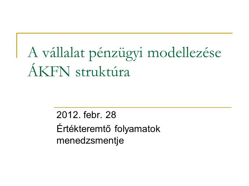 A vállalat pénzügyi modellezése ÁKFN struktúra 2012. febr. 28 Értékteremtő folyamatok menedzsmentje