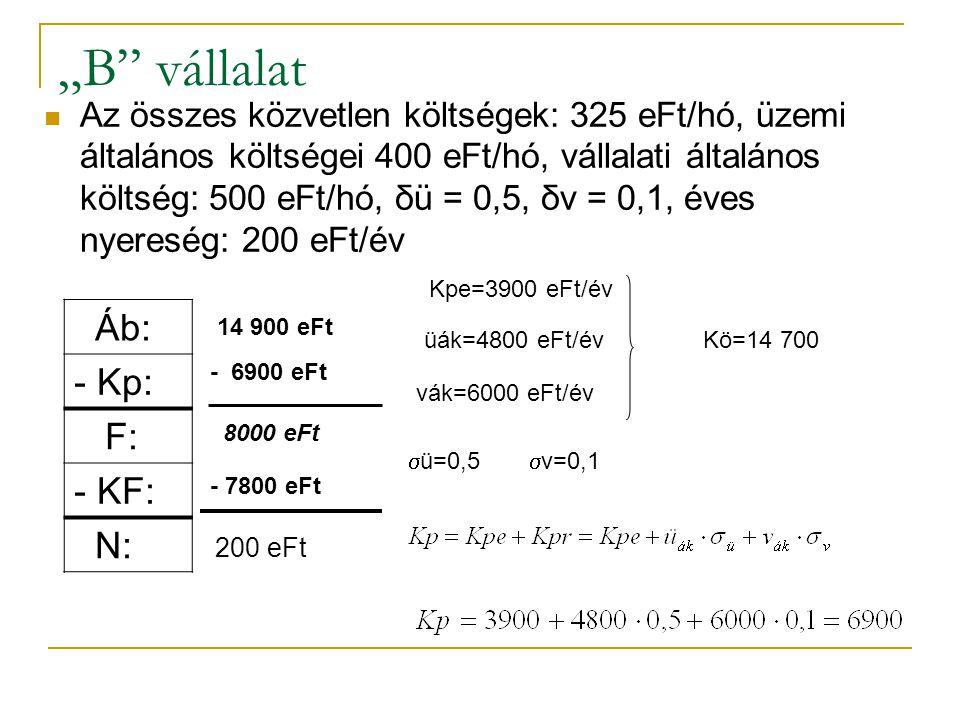 """""""B vállalat Az összes közvetlen költségek: 325 eFt/hó, üzemi általános költségei 400 eFt/hó, vállalati általános költség: 500 eFt/hó, δü = 0,5, δv = 0,1, éves nyereség: 200 eFt/év Áb: - Kp: F: - KF: N: 14 900 eFt - 6900 eFt 8000 eFt - 7800 eFt 200 eFt Kpe=3900 eFt/év üák=4800 eFt/év vák=6000 eFt/év  ü=0,5  v=0,1 Kö=14 700"""