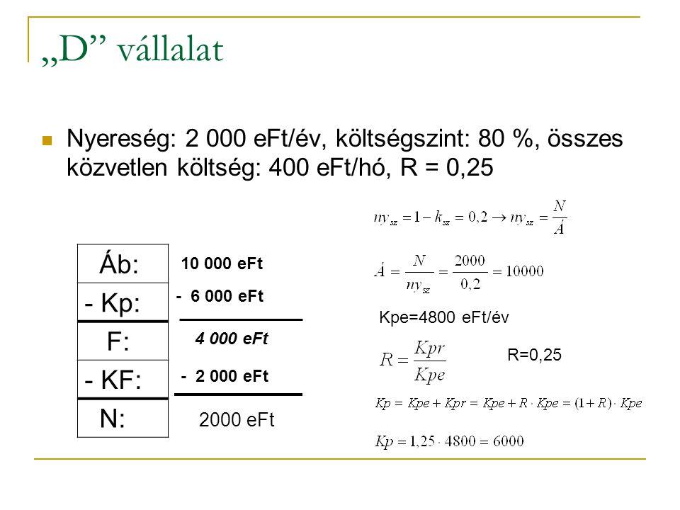 """""""D vállalat Nyereség: 2 000 eFt/év, költségszint: 80 %, összes közvetlen költség: 400 eFt/hó, R = 0,25 Áb: - Kp: F: - KF: N: 10 000 eFt - 6 000 eFt 4 000 eFt - 2 000 eFt 2000 eFt Kpe=4800 eFt/év R=0,25"""