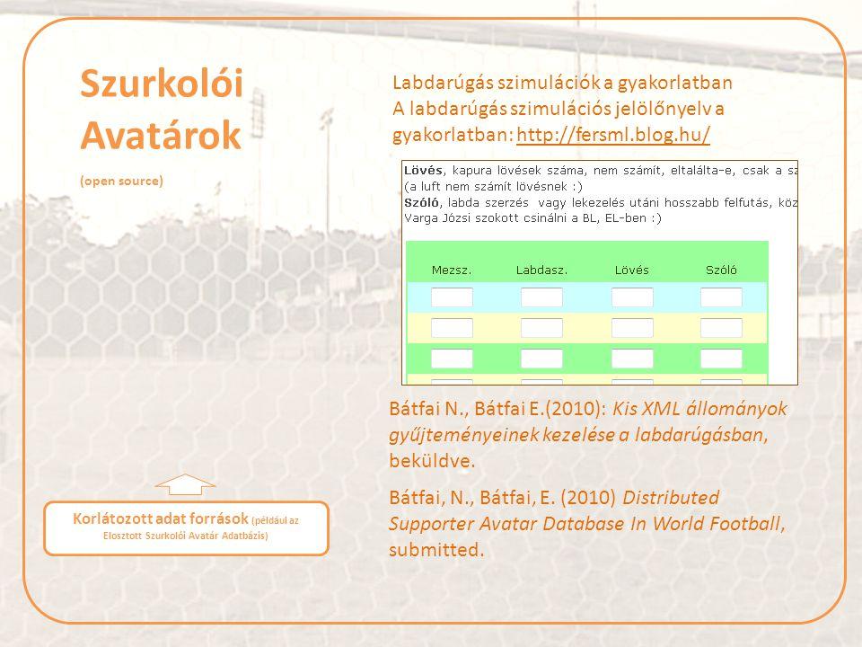 Korlátozott adat források (például az Elosztott Szurkolói Avatár Adatbázis) Szurkolói Avatárok (open source) Bátfai, N., Bátfai, E.