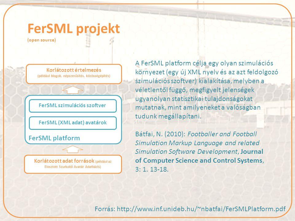 Korlátozott értelmezés (például blogok, népszerűsítés, közösségépítés) Korlátozott adat források (például az Elosztott Szurkolói Avatár Adatbázis) FerSML projekt (open source) FerSML szimulációs szoftver FerSML (XML adat) avatárok FerSML platform Forrás: http://www.inf.unideb.hu/~nbatfai/FerSMLPlatform.pdf A FerSML platform célja egy olyan szimulációs környezet (egy új XML nyelv és az azt feldolgozó szimulációs szoftver) kialakítása, melyben a véletlentől függő, megfigyelt jelenségek ugyanolyan statisztikai tulajdonságokat mutatnak, mint amilyeneket a valóságban tudunk megállapítani.