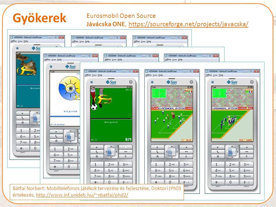 Gyökerek FerSML szimulációs szoftver FerSML (XML adat) avatárok Eurosmobil Open Source Jávácska ONE, https://sourceforge.net/projects/javacska/https://sourceforge.net/projects/javacska/ Bátfai Norbert: Mobiltelefonos játékok tervezése és fejlesztése, Doktori (PhD) értekezés, http://www.inf.unideb.hu/~nbatfai/phd2/http://www.inf.unideb.hu/~nbatfai/phd2/