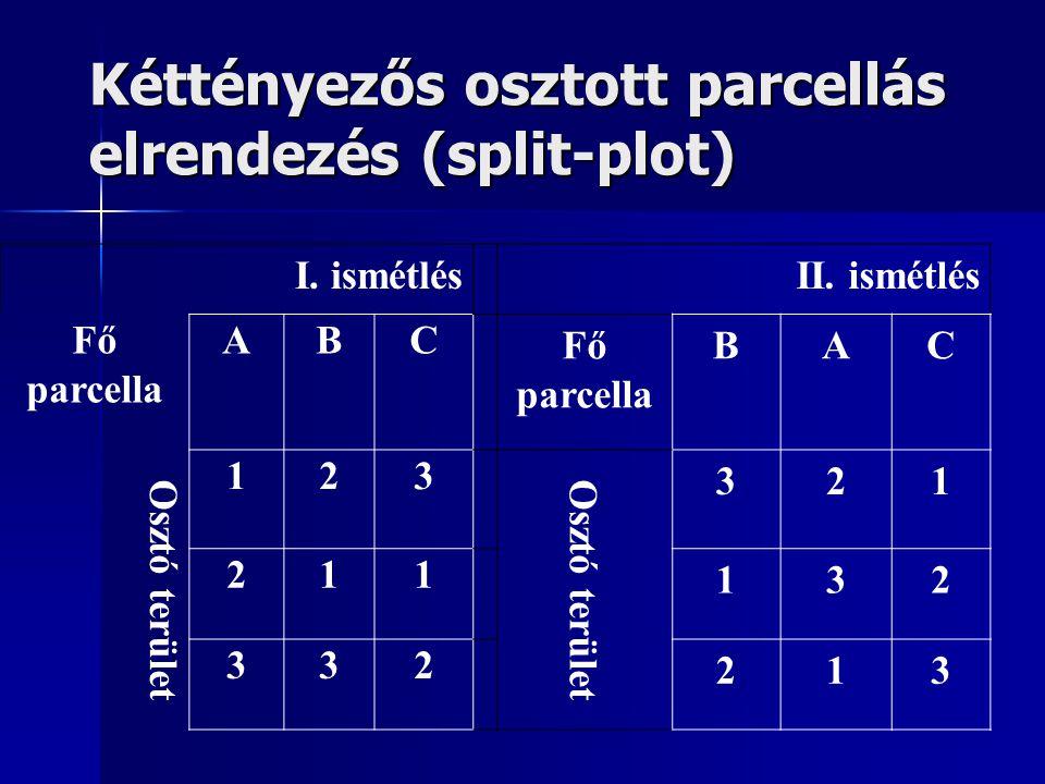 Kéttényezős osztott parcellás elrendezés (split-plot) I. ismétlésII. ismétlés Fő parcella ABC BAC Osztó terület 123 321 211 132 332 213