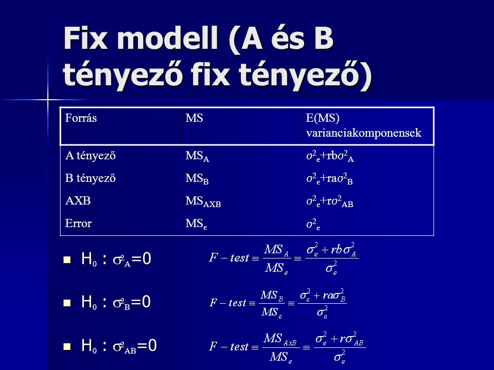 Fix modell (A és B tényező fix tényező) ForrásMSE(MS) varianciakomponensek A tényezőMS A  2 e +rb  2 A B tényezőMS B  2 e +ra  2 B AXBMS AXB  2 e