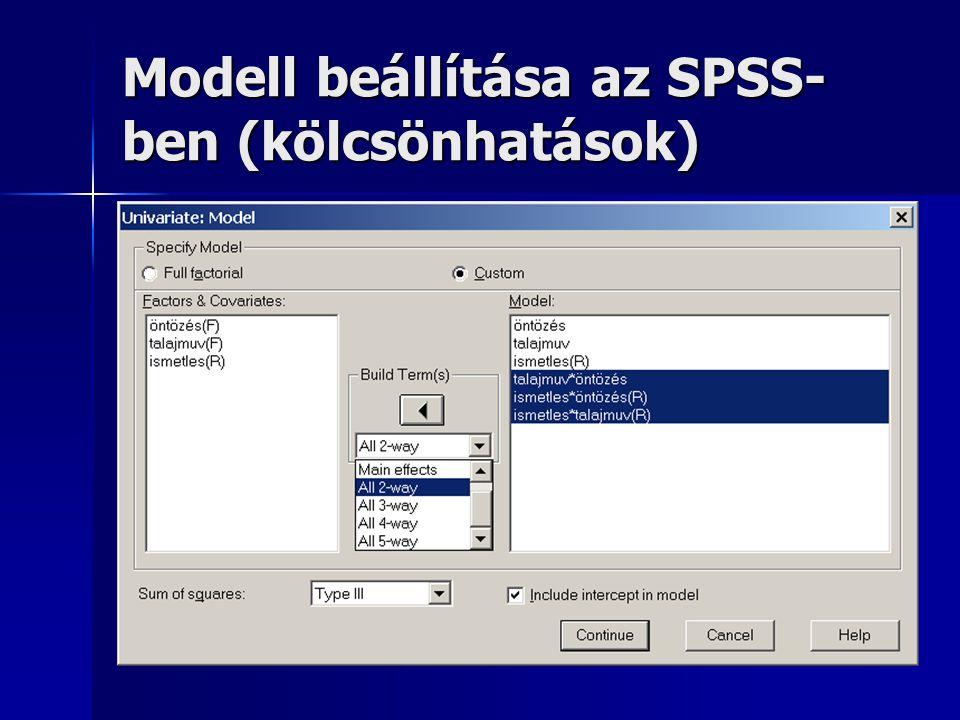 Modell beállítása az SPSS- ben (kölcsönhatások)
