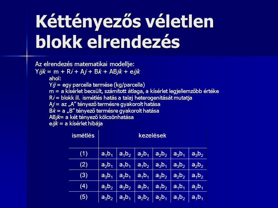 Kéttényezős véletlen blokk elrendezés Az elrendezés matematikai modellje: Yijk = m + Ri + Aj + Bk + ABjk + eijk ahol: Yij = egy parcella termése (kg/p