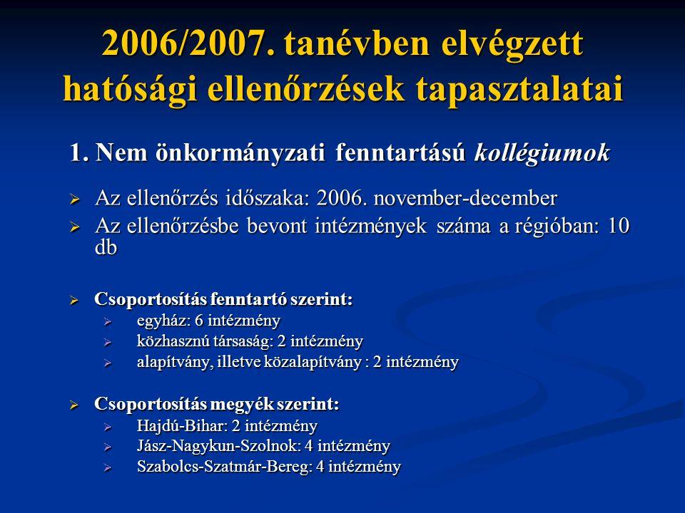 2006/2007. tanévben elvégzett hatósági ellenőrzések tapasztalatai 1. Nem önkormányzati fenntartású kollégiumok  Az ellenőrzés időszaka: 2006. novembe