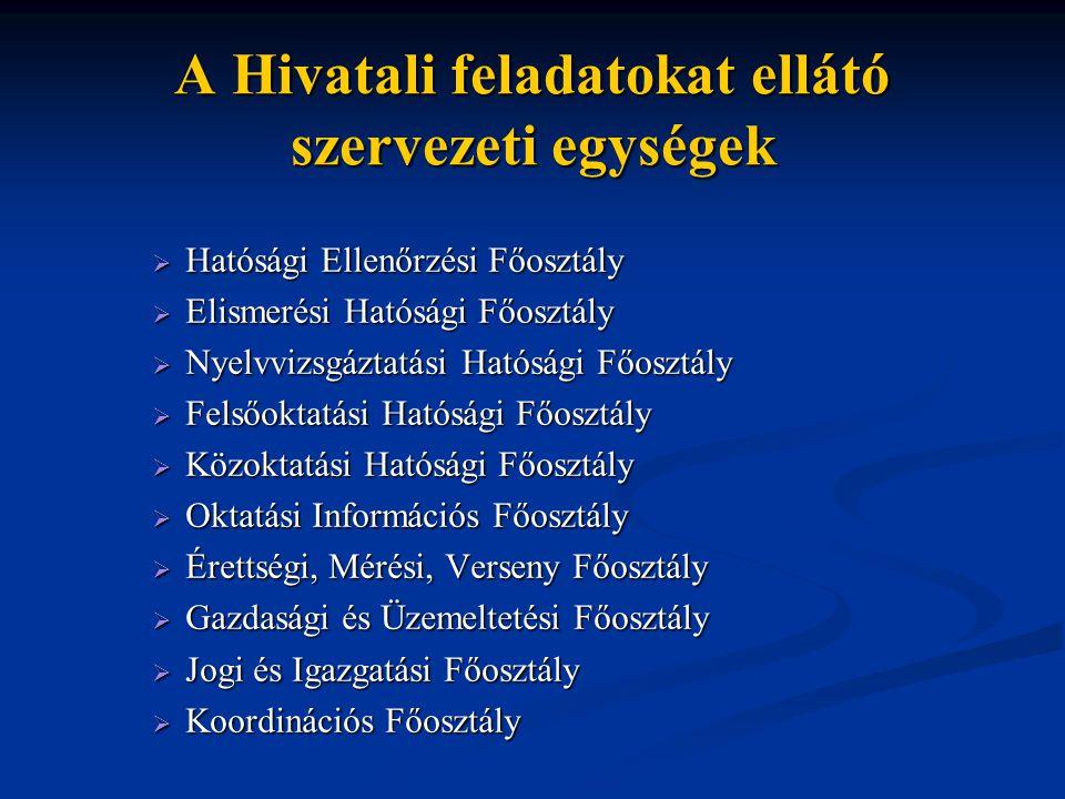 A Hivatali feladatokat ellátó szervezeti egységek  Regionális Igazgatóságok  Nyugat-dunántúli,  Közép-dunántúli,  Dél-dunántúli,  Észak-magyarországi,  Észak-alföldi,  Dél-alföldi,  Közép-magyarországi.