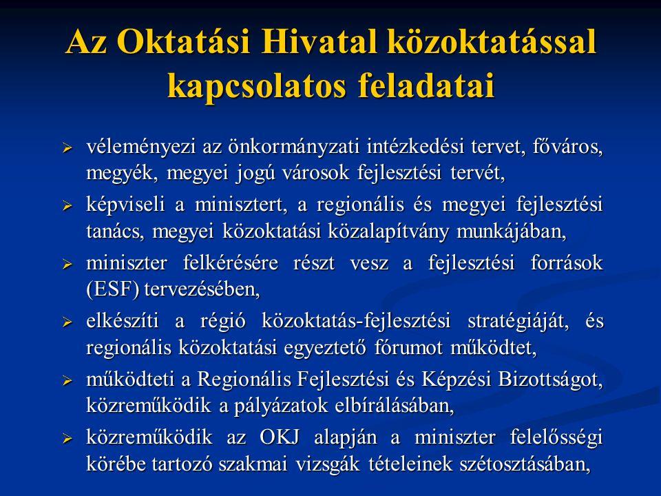 Az Oktatási Hivatal közoktatással kapcsolatos feladatai  ellátja a szomszédos államokban élő magyar diákokat diákigazolvánnyal,  ellátja a szomszédos államokban élő magyar pedagógusokat pedagógusigazolvánnyal,  szolgáltató feladatokat lát el:  mérés, értékelés szervezése,  szakmai ismertetés és pedagógiai tájékoztatás nyújtása,  képzés és továbbképzés szervezése a szakértői és vizsgáztatási tevékenységben részt vevők részére,  kiadványok készítése és megjelentetése.