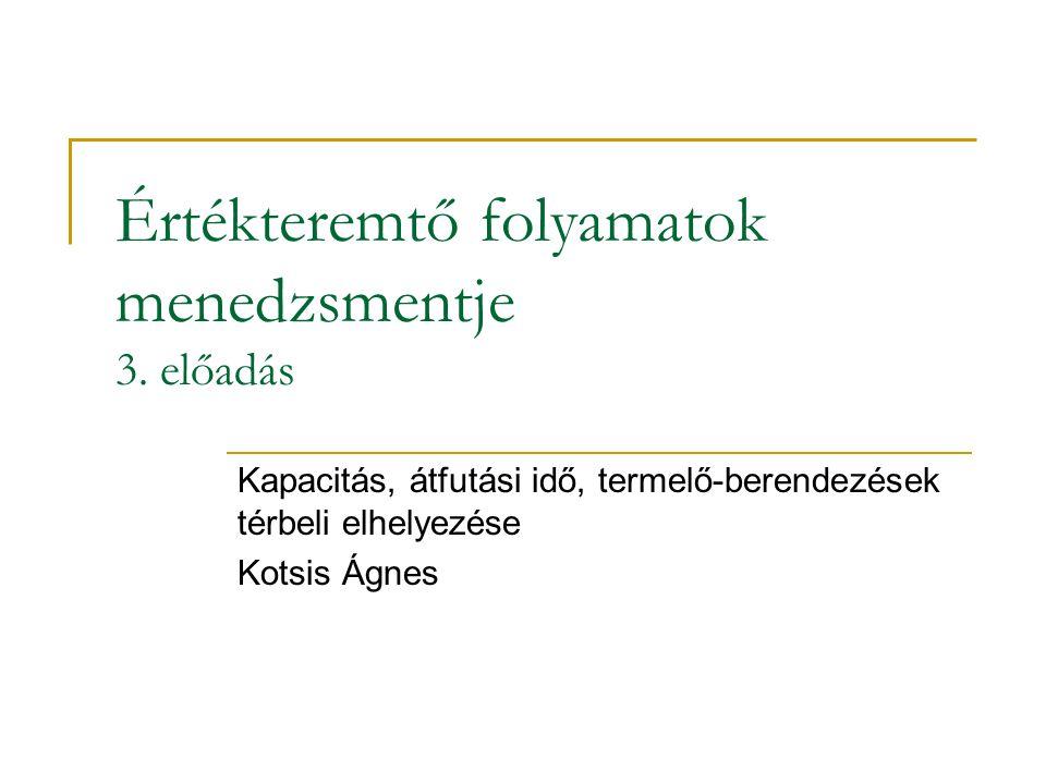 Értékteremtő folyamatok menedzsmentje 3. előadás Kapacitás, átfutási idő, termelő-berendezések térbeli elhelyezése Kotsis Ágnes