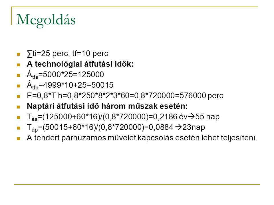 Megoldás ∑ti=25 perc, tf=10 perc A technológiai átfutási idők: Á tfs =5000*25=125000 Á tfp =4999*10+25=50015 E=0,8*T'h=0,8*250*8*2*3*60=0,8*720000=576
