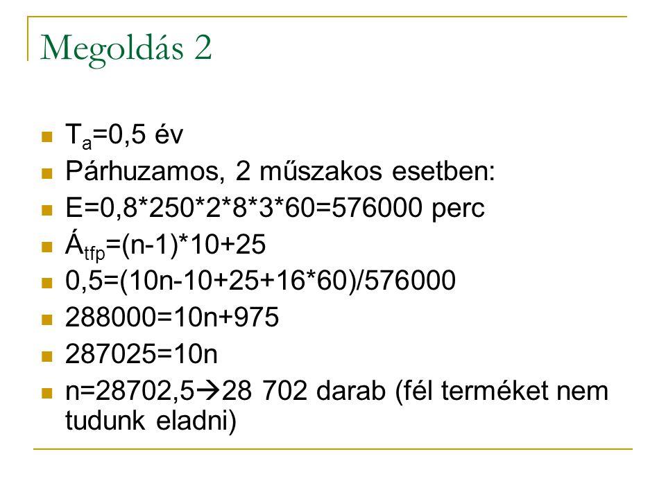 Megoldás 2 T a =0,5 év Párhuzamos, 2 műszakos esetben: E=0,8*250*2*8*3*60=576000 perc Á tfp =(n-1)*10+25 0,5=(10n-10+25+16*60)/576000 288000=10n+975 2